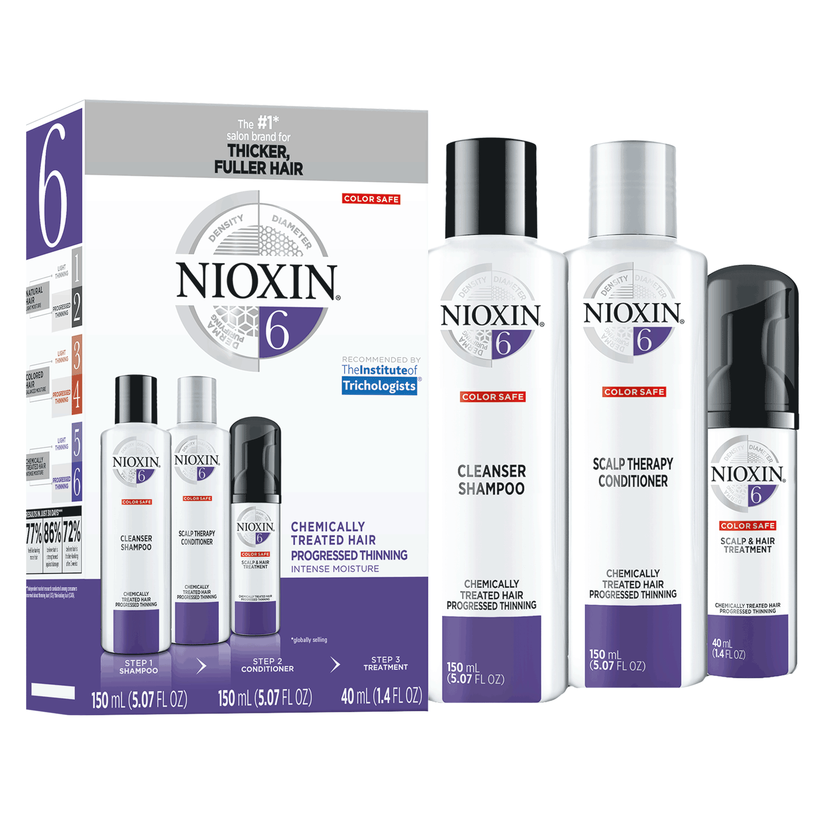 System Trial Kit 6 Cleanser Scalp Therapy Scalp Treatment