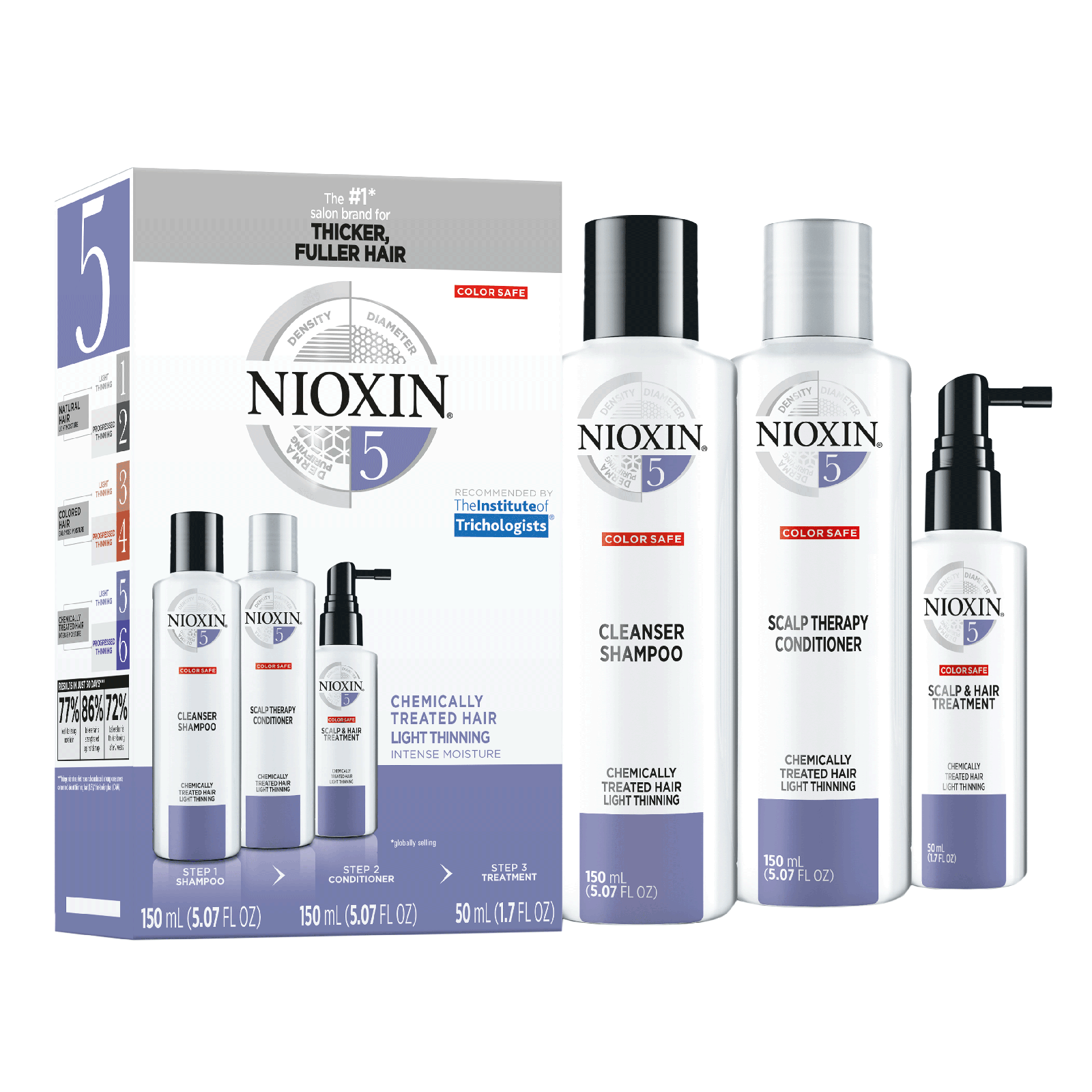 System Trial Kit 5, Cleanser, Scalp Therapy, Scalp Treatment